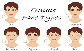 How To Determine The Shape Of Your Face